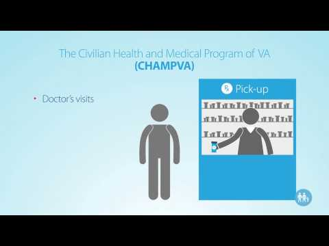 Video: Overview of VA benefits for spouses, dependents, and survivors and how to apply