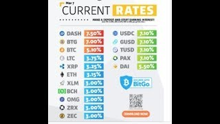 Deposit rates on Crypto can we take advantage?