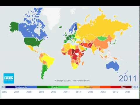 Fragile States Index (2006 - 2017)