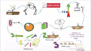 Vignette de Comment aider vos enfants à mieux apprendre leurs leçons et réussir à l'école