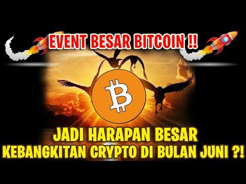 Bitcoin tūris pagal valiutą