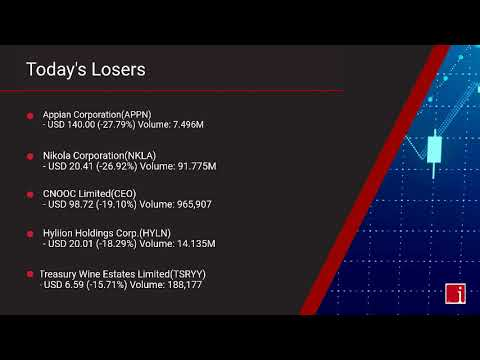 InvestorChannel's US Stock Market Update for Monday, Novem ... Thumbnail