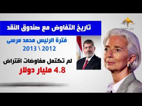 7 اسباب وراء خوف المصريين من قرض صندوق النقد الدولى .. تعرف عليهم