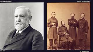 Benjamin Harrison - The 23rd President of the United States - ETYNTK ❤️👤🔊✅