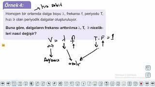 Eğitim Vadisi 10.Sınıf Fizik 10.Föy Dalgalar 2 Konu Anlatım Videoları