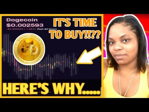 Bitcoin uždarbio augimas