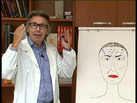 Medicina di hypostases e cerchi sotto occhi