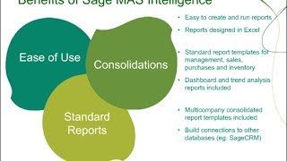 Sage Mas Intelligence