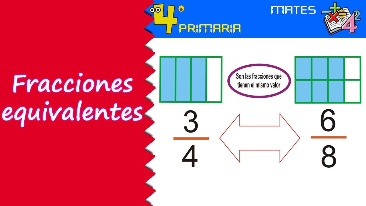 Matemáticas. 4º Primaria. Tema 9. Fracciones equivalentes