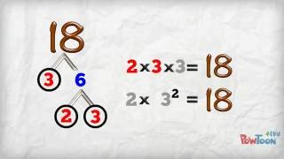 Prime Factorization (Intro and Factor Trees)
