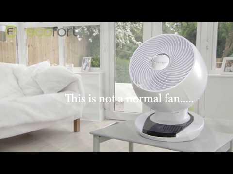 Leiser Ventilator zum schlafen (nur 20 dB)