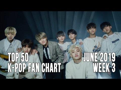 Top 50 K-Pop Songs Chart - June 2019 Week 3 Fan Chart