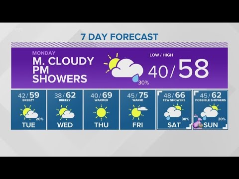 Web weather for southern Idaho on Sunday, April 14