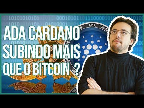 Bitcoin ira vélemények