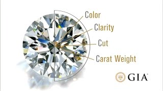How To Choose A Diamond: Four Minute GIA Diamond Grading Guide By GIA