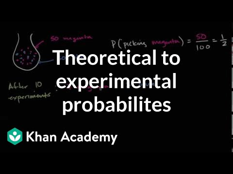 974154c9ae Theoretical and experimental probabilities (video)