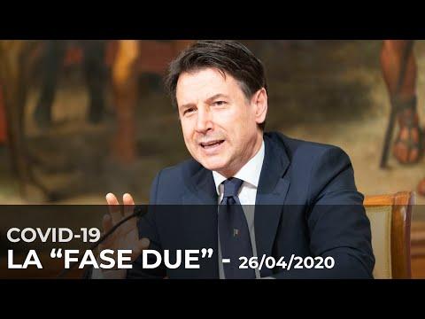 FASE 2: le misure per il contenimento del COVID-19 e su prezzo mascherine facciali- VIDEO