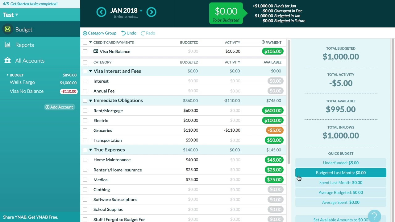 YNAB Handling Credit Cards Without A Revolving Balance