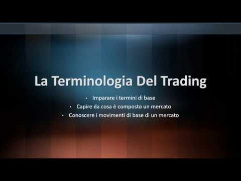 Ri trading