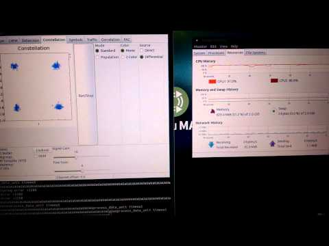 Monitoring A Trunked P25 Lsm Simulcast System With Op25