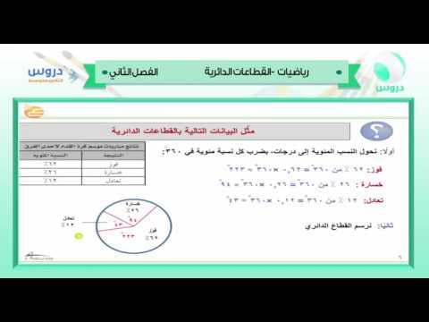 الثاني المتوسط  الفصل الدراسي الثاني 1438/ رياضيات   القطاعات الدائرية