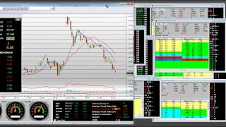 Stock Market Trading Education Tutorial