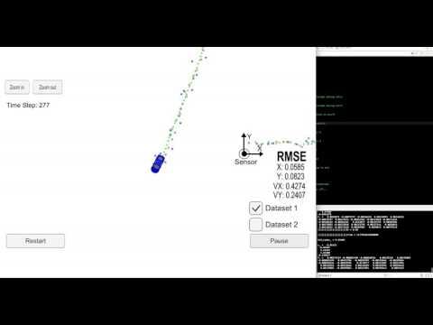 Unscented Kalman Filter - Udacity Self Driving Car Engineer