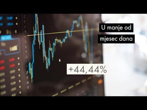 zarađuje li kupnja frakcija bitcoina arbitrirati bitcoin radi zarade