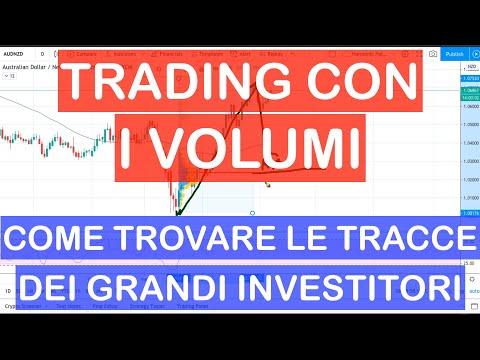 Bnomo la piattaforma di trading binario più efficiente