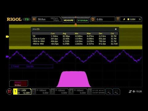 MSO8000's Advanced Jitter Analysis Capability