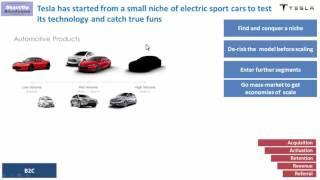 Start from a niche strategy - Tesla