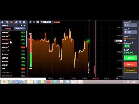Торговля price action на бинарных опционах