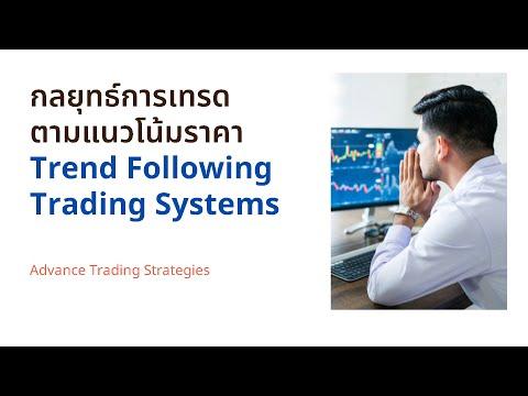 Binarinių opcionų brokerių apžvalga