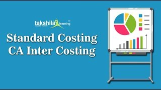 CMA Inter Cost Accounting