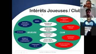 Présentation Section Sportive Féminine Départementale - 19/04/2021
