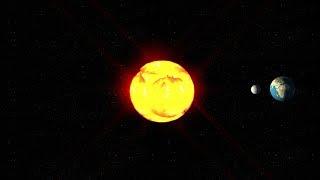 Dünyanın Güneş Etrafındaki Dönüşü ve Ayın Evreleri