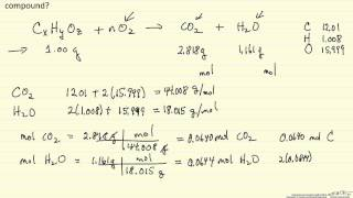 Empirical Formula From Combustion Analysis 2 (Example)