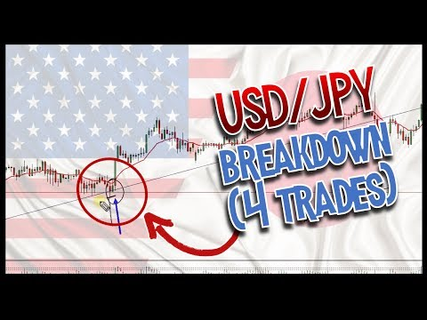 mp4 Usd Jpy Forex Investing Forum, download Usd Jpy Forex Investing Forum video klip Usd Jpy Forex Investing Forum