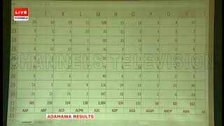 2019 Presidential Election: INEC Announces Adamawa Results |The Verdict|