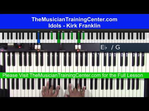 "Organ: How to play ""Idols"" by Kirk Franklin"