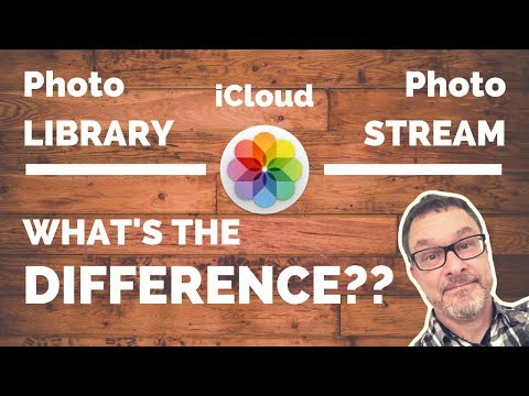 iCloud Photo Library vs. Photo Stream – What's the difference??