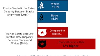 Study: Driving While Black Is A Crime thumbnail