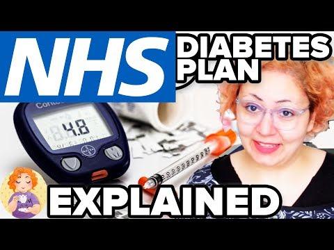 Míra léčby diabetu