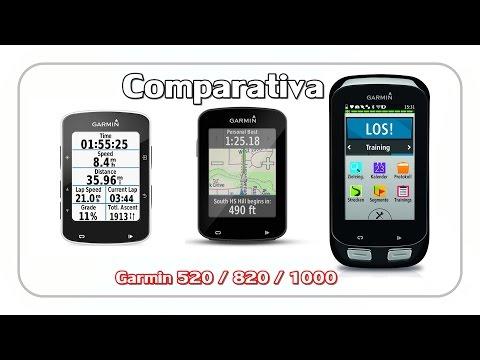 COMPARATIVA GARMIN 520, 820 y 1000