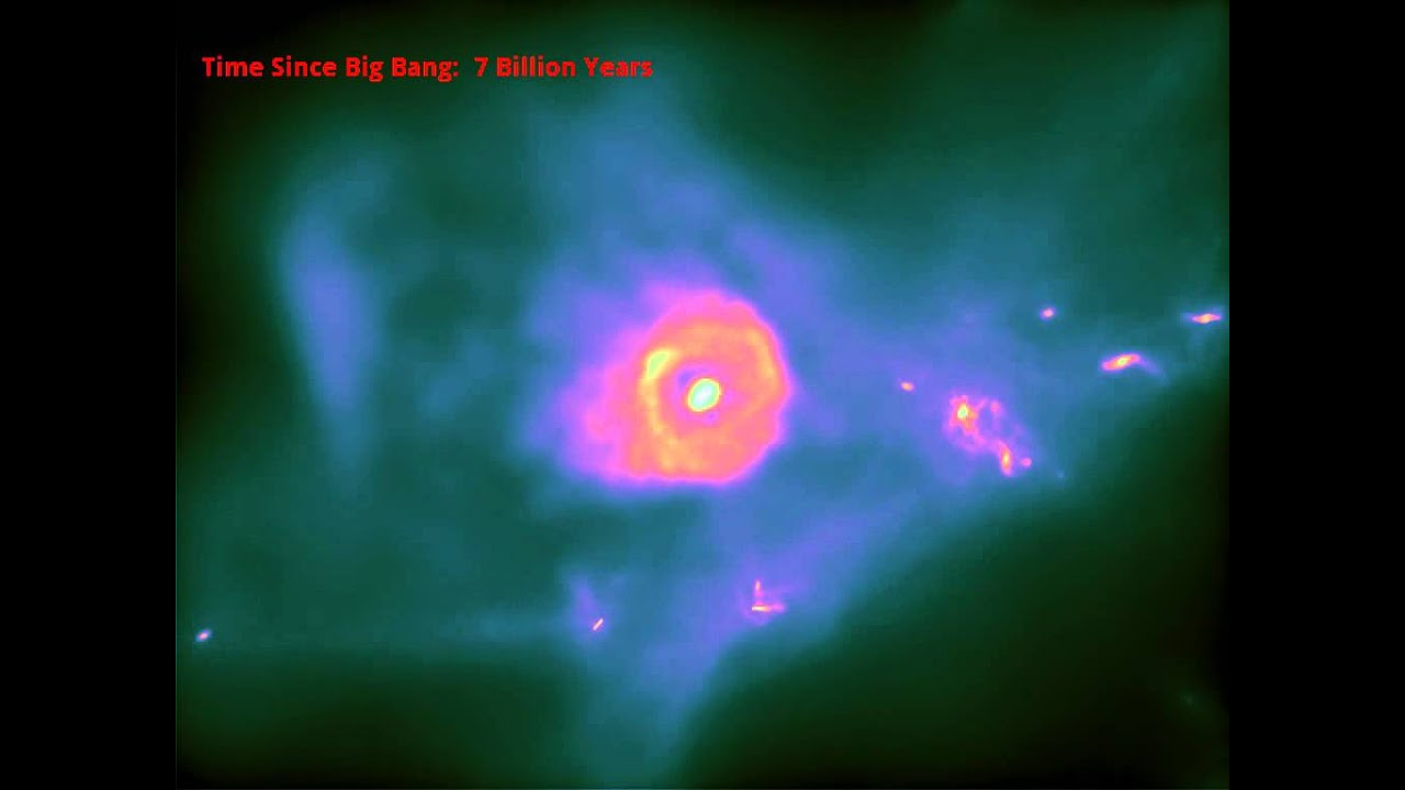 Catch Up On The Past 9 Billion Years Of The Universe's Existence In 80 Seconds