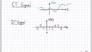 Videos 2 through 10 of Part 1 discuss various signal properties.In this video, we define a continuous-time signal (i.e. a signal that is defined at all points in time) versus a discrete-time signal (i.e. a signal that is defined only at discrete points in time).  We plot a continuous-time signal and a discrete-time signal to note the differences between the two signal types.  We also define the sampling period T, sampling rate fs, and how to transform a continuous-time signal x(t) into a discrete time signal x[k] by simply replacing t with t = kT.