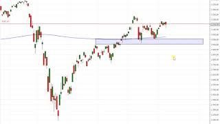 Wall Street – Wenn drei Indizes unterschiedliche Signale senden…