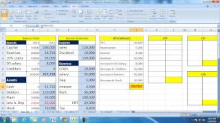 Preparing CFS when Balance sheet and Income Statement are given
