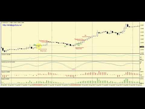 Стоимость нефти форекс график онлайн