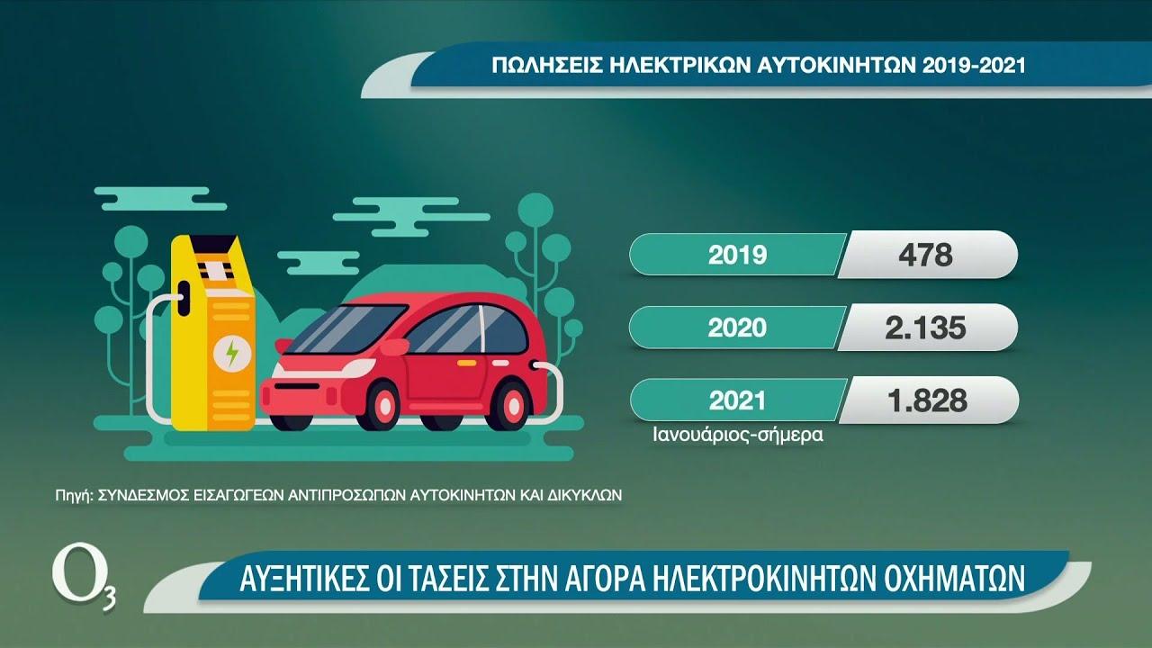 Τα ηλεκτρικά αυτοκίνητα κερδίζουν μεγαλύτερο μερίδιο στην αγορά ΙΧ | 22/06/2021 | ΕΡΤ